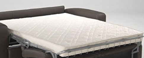comparatif des meilleurs matelas pour canap convertible. Black Bedroom Furniture Sets. Home Design Ideas
