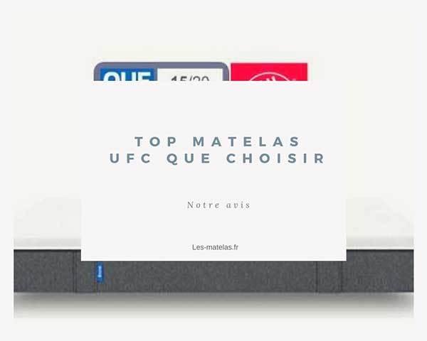 Resultats Du Comparatif Matelas Ufc Que Choisir Pour 2018 Les