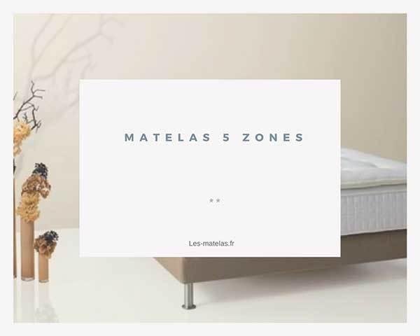 matelas-5-zones-de-confort